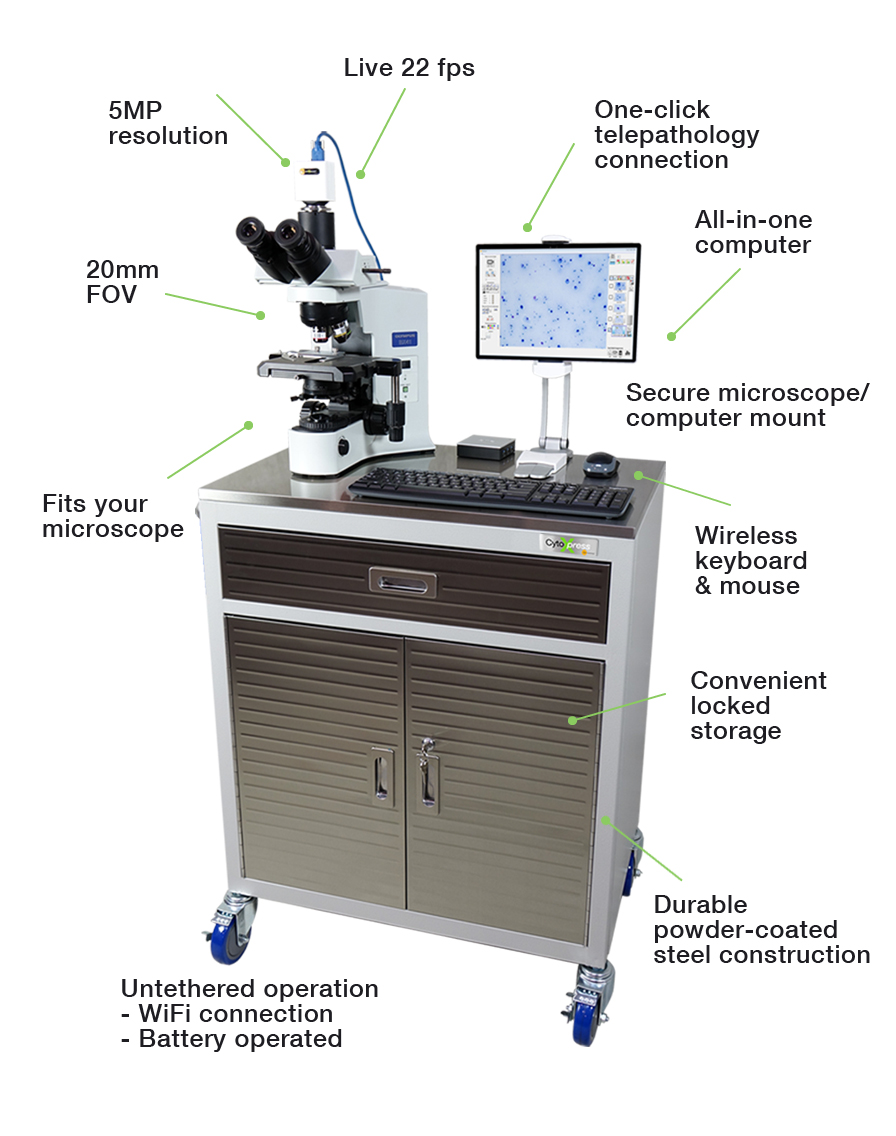 Features of the PathScope Microscope Imaging System for Pathology