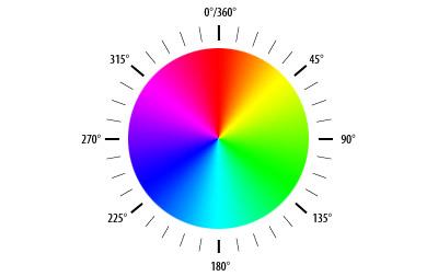HSL Color Space